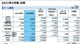 TOTO中国区业务占全球营收的15.7%,智能马桶销售超60亿元