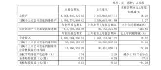 梦百合Q1报告:实现营收18.89亿元 同比增长78.52%