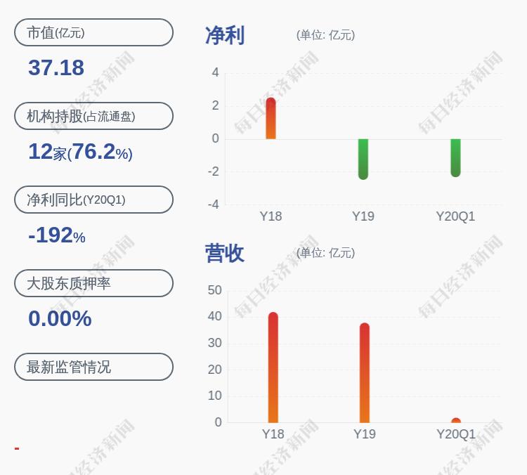 东易日盛与小米科技签订非公开发行股票认购合同,认购总价款不超1.3亿元