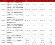 7月陶瓷砖出口下滑20.83%,进口印度瓷砖暴跌98.34%