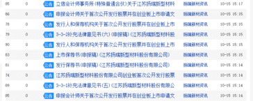 """与PPG有官司纠纷等问题或成""""拦路虎"""",扬瑞新材再闯A股会遭拒么?"""
