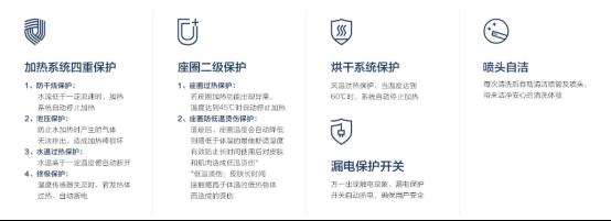 0610客户修改,恒洁Q6智能一体机:专利劲冲技术,如厕无惧低水压(6.7)(1)2991.png